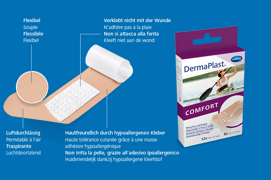 Hartmann DermaPlast® Comfort plaster description of material wound patch plus packshot with woman in canoe on water.