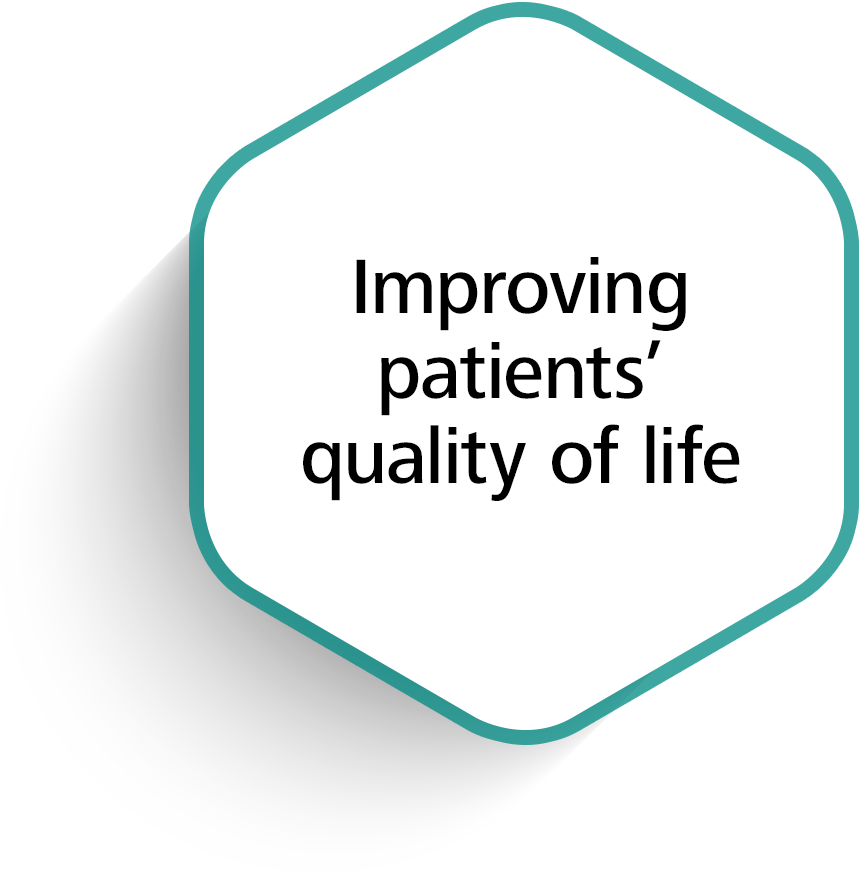 Improving patients' quality of life