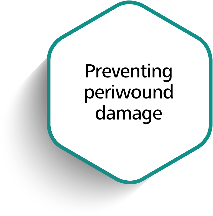 Preventing periwound damage